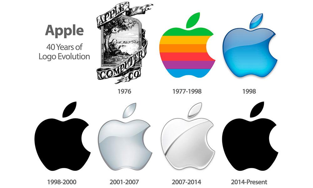 ребрендинг apple