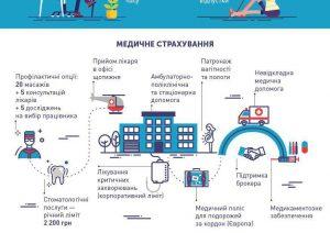 nestle-infographics-02